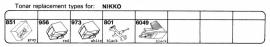 Overige typen Nikko: Tonar-vervangers