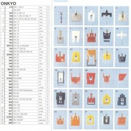 Overige typen Onkyo: MicroMel-vervangers