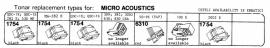 Overige typen Micro Acoustics: Tonar-vervangers