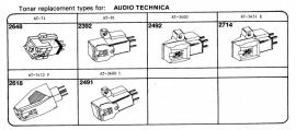 Overige typen elementen Audio Technica: Tonar-vervangers