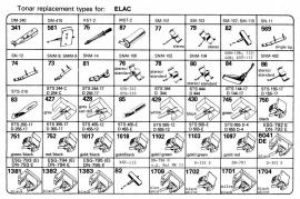 Overige typen Elac: Tonar-vervangers