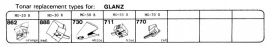 Overige typen Glanz: Tonar-vervangers