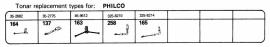 Overige typen Philco: Tonar-vervangers