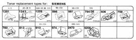 Overige typen Siemens: Tonar-vervangers