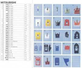 Overige typen Mitsubishi: MicroMel-vervangers