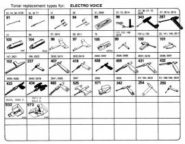 Overige typen Electro Voice: Tonar-vervangers