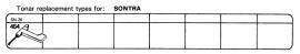 Overige typen Sontra: Tonar-vervangers