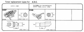 Overige typen headshells ADC: Tonar-vervangers