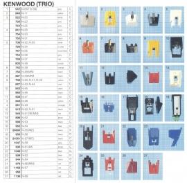 Overige typen Kenwood: MicroMel-vervangers
