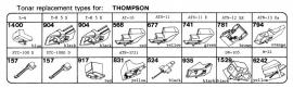 Overige typen Thompson: Tonar-vervangers