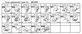 Overige typen Silver: Tonar-vervangers