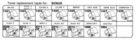 Overige typen Sonus: Tonar-vervangers