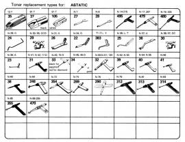 Overige typen Astatic: Tonar-vervangers