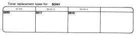 Overige typen elementen Sony: Tonar-vervangers