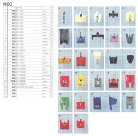 Overige typen NEC: MicroMel-vervangers
