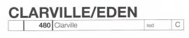 Overige typen Clarville: MicroMel-vervangers