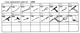 Overige typen Lesa: Tonar-vervangers