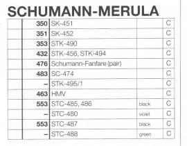 Overige typen Schumann: MicroMel-vervangers