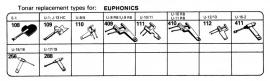 Overige typen Euphonics: Tonar-vervangers