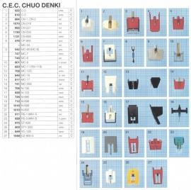 Overige typen C.E.C.: MicroMel-vervangers