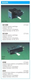 Overige typen elementen BSR: MicroMel-vervangers