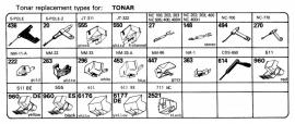 Overige typen Tonar: Tonar-vervangers