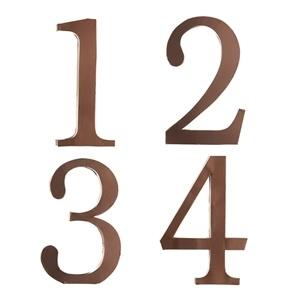 Cijfer - koper