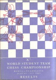 World Student Team Chess Championship