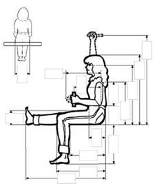 DINED lichaamsmaten meten bij aanvraag bureaustoel UWV - Gratis meetformulier!
