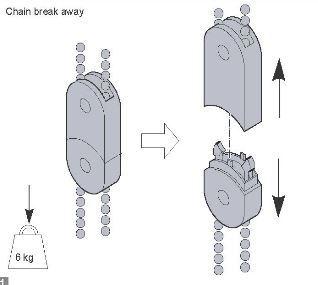 Chain break away