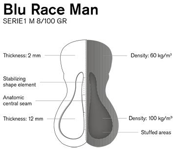 nalini-blu-race-man-broekzeem.jpg