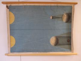 Oude schoolplaat zon aarde en de maan SOLD