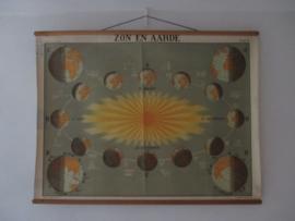 Oude schoolplaat zon en maan SOLD