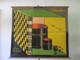 Oude schoolplaat kubieke meter / hectoliter / maten SOLD