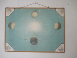 Oude schoolplaat zon en aarde SOLD