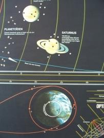 Oude schoolplaat met het planetenstelsel SOLD