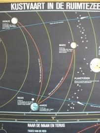 Oude schoolplaat met het planetenstelsel / de ruimte SOLD