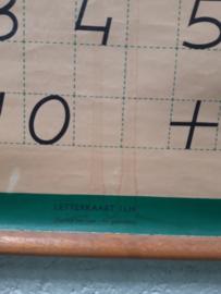 Oude schoolplaat ABC