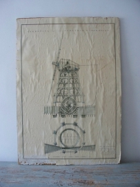 Antieke schoolplaat met een molen SOLD