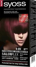 Syoss 4-23 Marsala Red