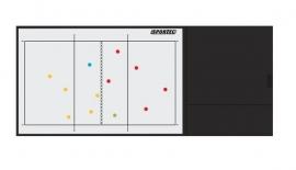 Coachmap Deluxe voor 5 verschillende sporten