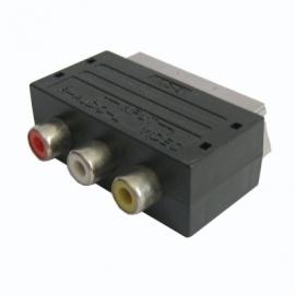 Los scartblok voor bij Megadrive kabel