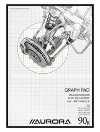 Pak van 10 x Millimeterpapier Blok A4 MID50