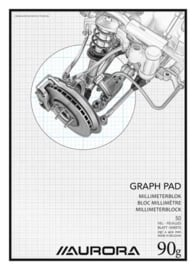 Pak van 5 x Millimeterpapier Blok A3 MID101