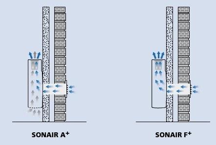 sonairaisonairf