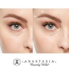 Anastasia Treatment