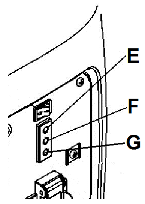 Kipor IG controle lampjes