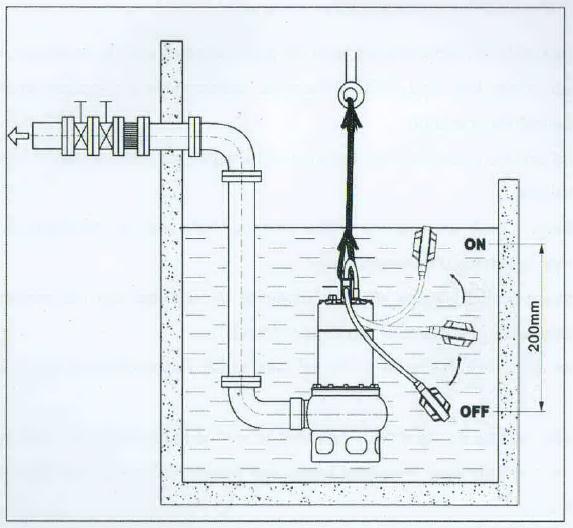 Plaatsing dompelpomp.jpg