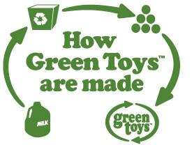 Green Toys deKleineVogelaar.nl