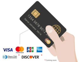 Administrative Fee for Creditcard payments